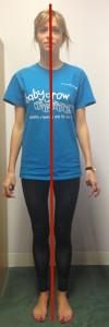 CHEK Posture Assessment Anterior