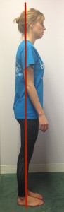 CHEK Posture Assessment Right Side