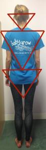 CHEK Posture Assessment Postrior