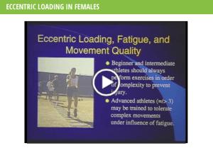 Specific educational videos to help understanding.